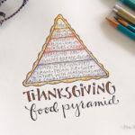 Thanksgiving Food Pyramid